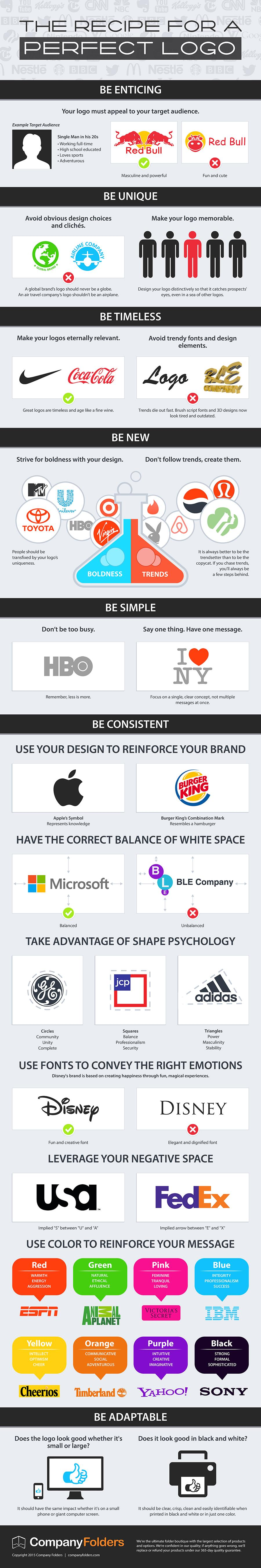perfect-tips-and-tricks-for-logo-design