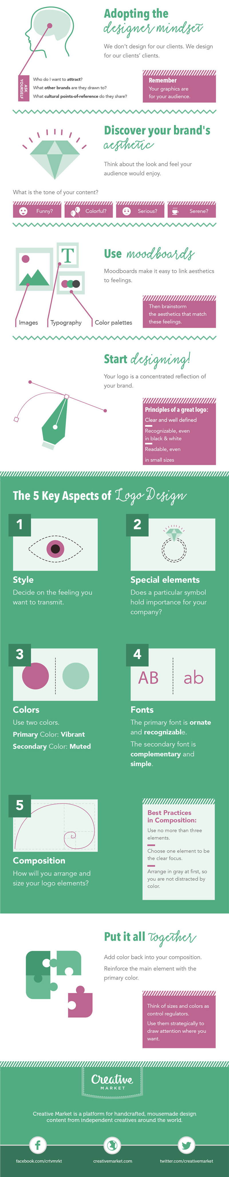 what-every-blogger-needs-to-know-about-logo-design-infographic-02