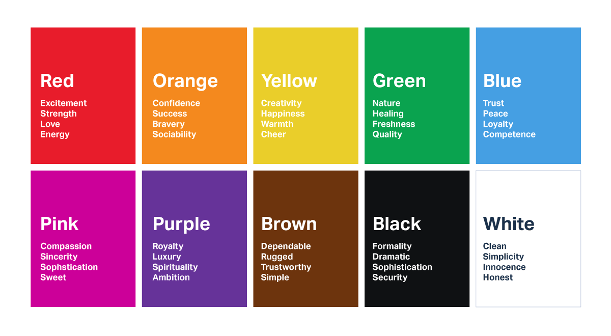 The Psychology of Color in Logo Design | Creative Alys