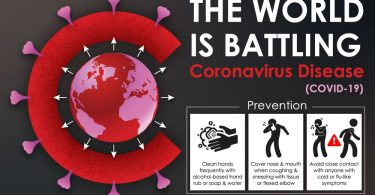 World-Is-Battling-Coronavirus-Vector-Illustration
